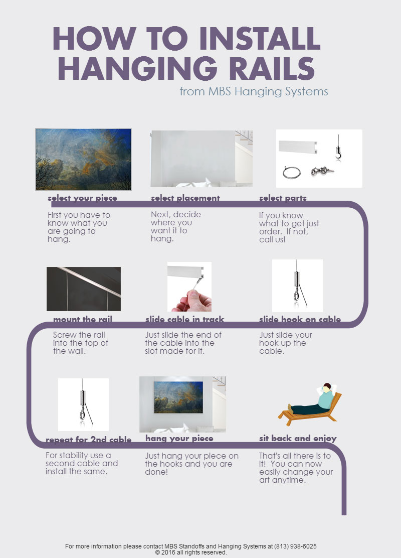 How to install an art hanging system.